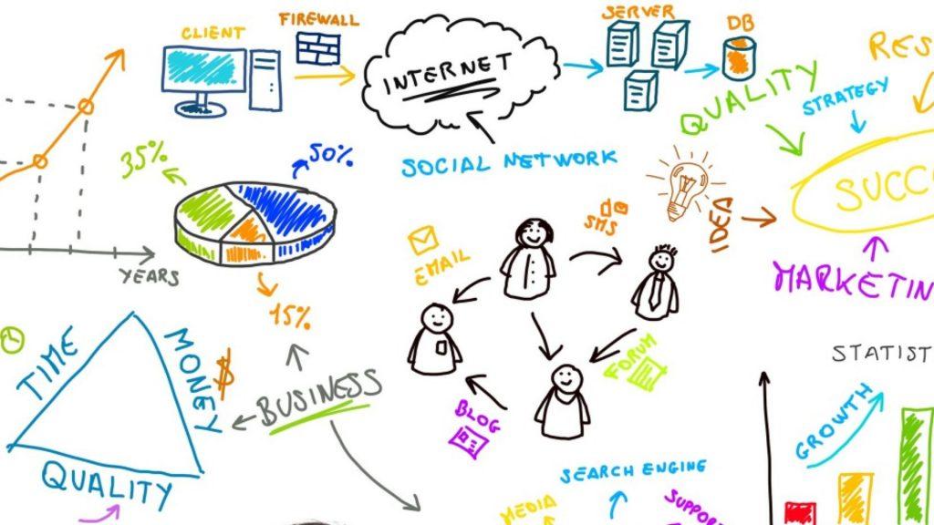 ThinkFlame Digital Roadmap